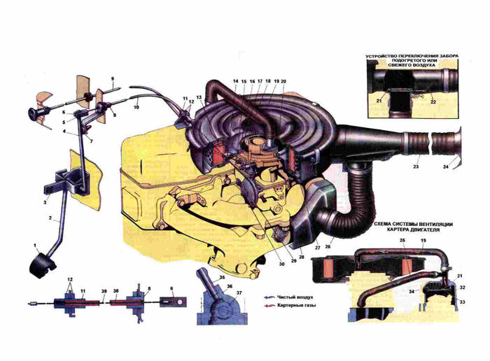 Воздушный фильтр Газ 31029