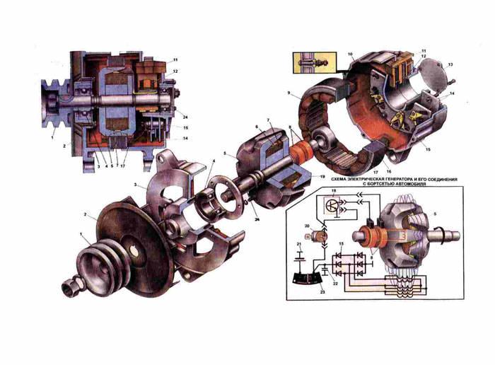 Схема генератора Газ 31029