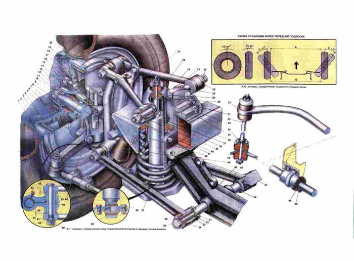 Передная подвеска Газ 31029