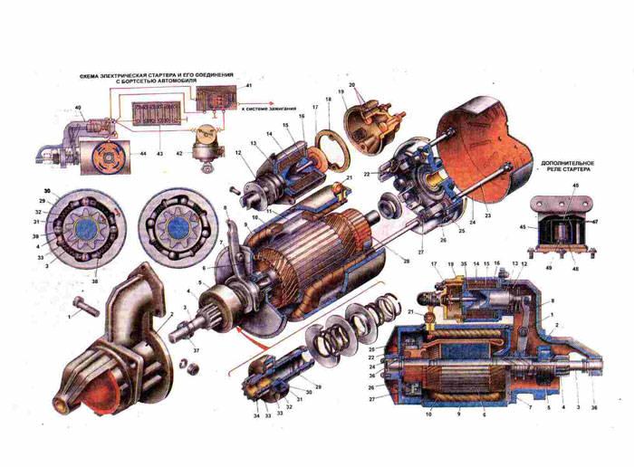 Схема стартера Газ 31029