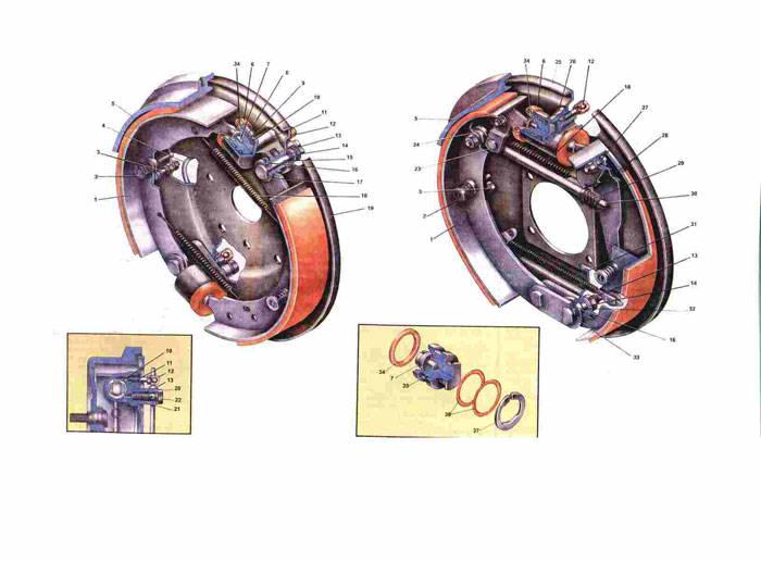 Схема тормозов Газ 31029