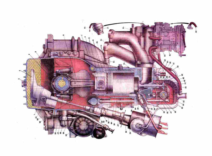Устройство двигателя Газ 31029