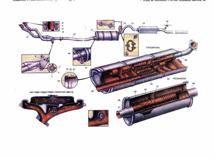 Выхлопная система Газ 31029