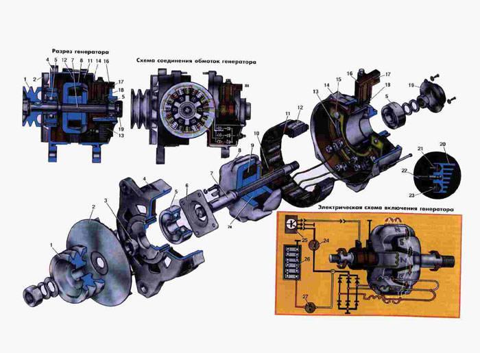 Генератор Газ 2410