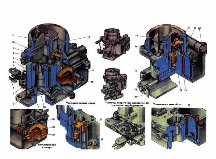 Карбюратор Газ 2410