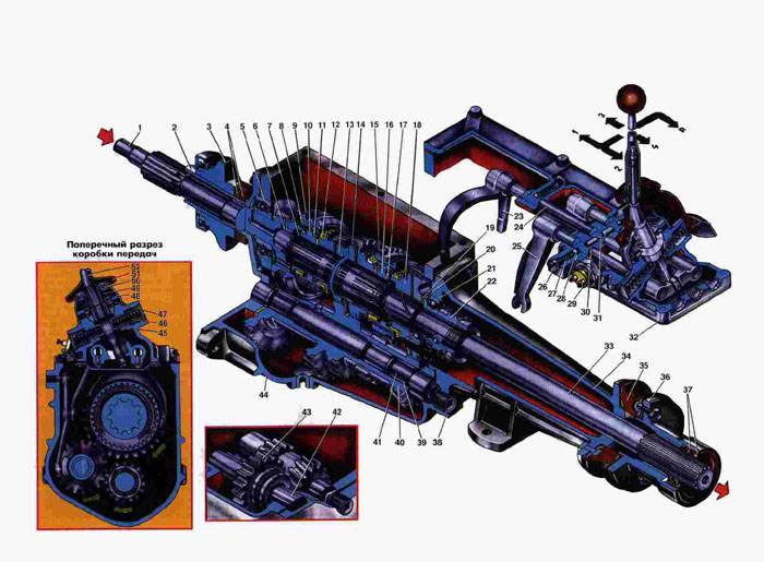 Схема КПП Газ 2410