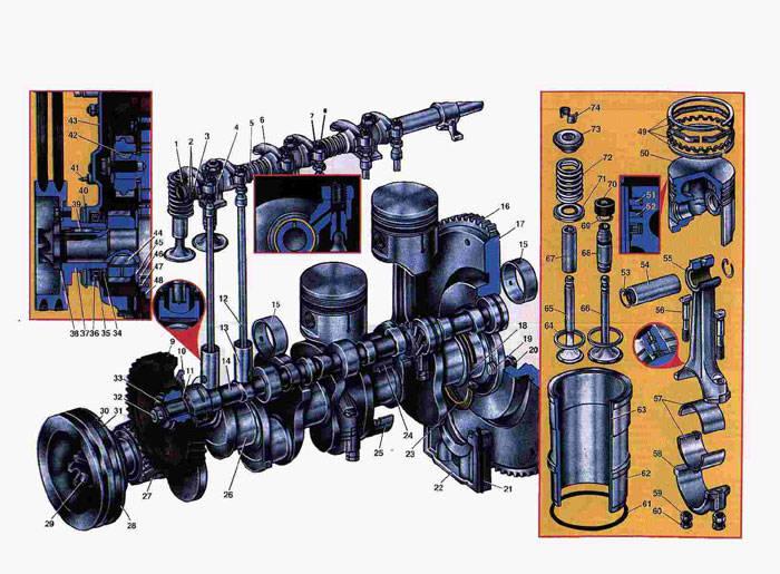 Схема распредвала Газ 2410