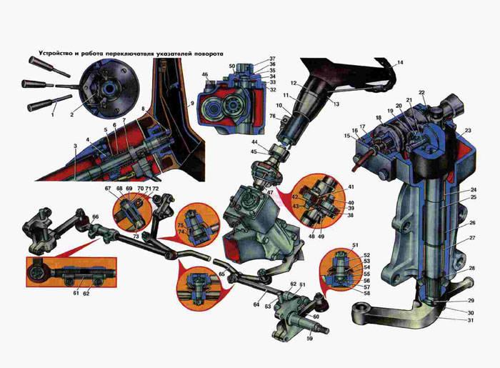 Рулевое управление Газ 2410
