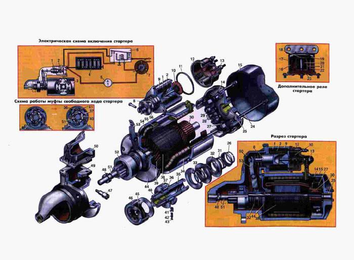 Схема стартера Газ 2410