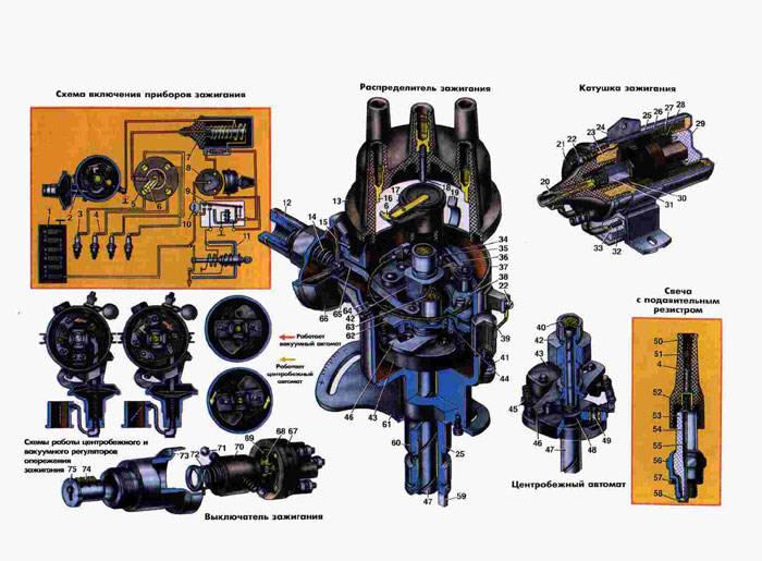 Система зажигания Газ 2410