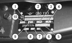 Индентификационная табличка (VIN) УАЗ 3163 (uaz patriot)