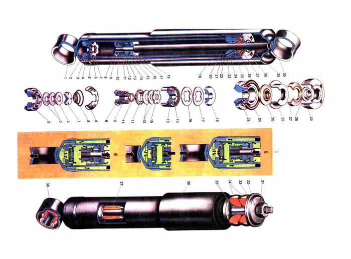 Схема амортизатора Ваз 2101/2102