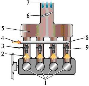 Схема многоточечного впрыска топлива