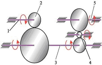 Схема передачи крутящего момента при включении задней передачи