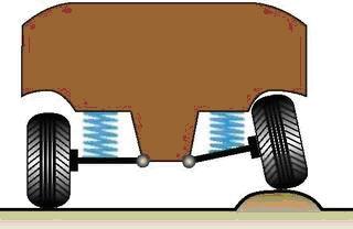 Схема работы независимой подвески колес автомобиля