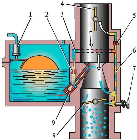 Схема работы системы холостого