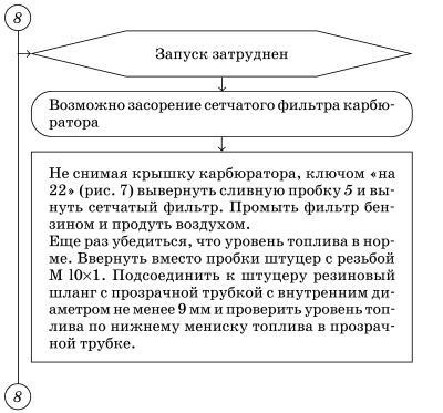 Схема проверки сетчатого