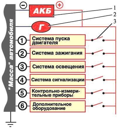 источники и потребители электрического тока