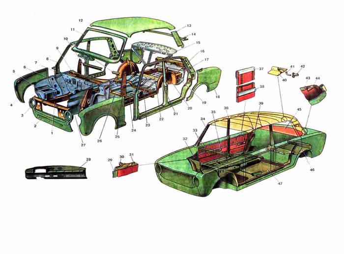 Схема кузова Ваз 2101/2102