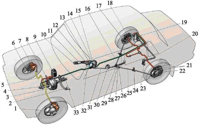 Общая схема тормозной системы