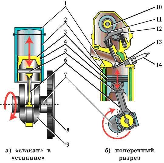одноцилиндровый двигатель внутреннего сгорания