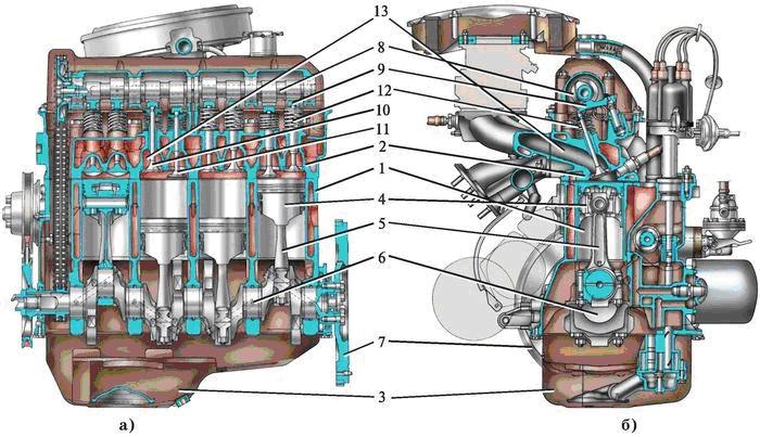 основные детали четырехцилиндрового бензинового двигателя