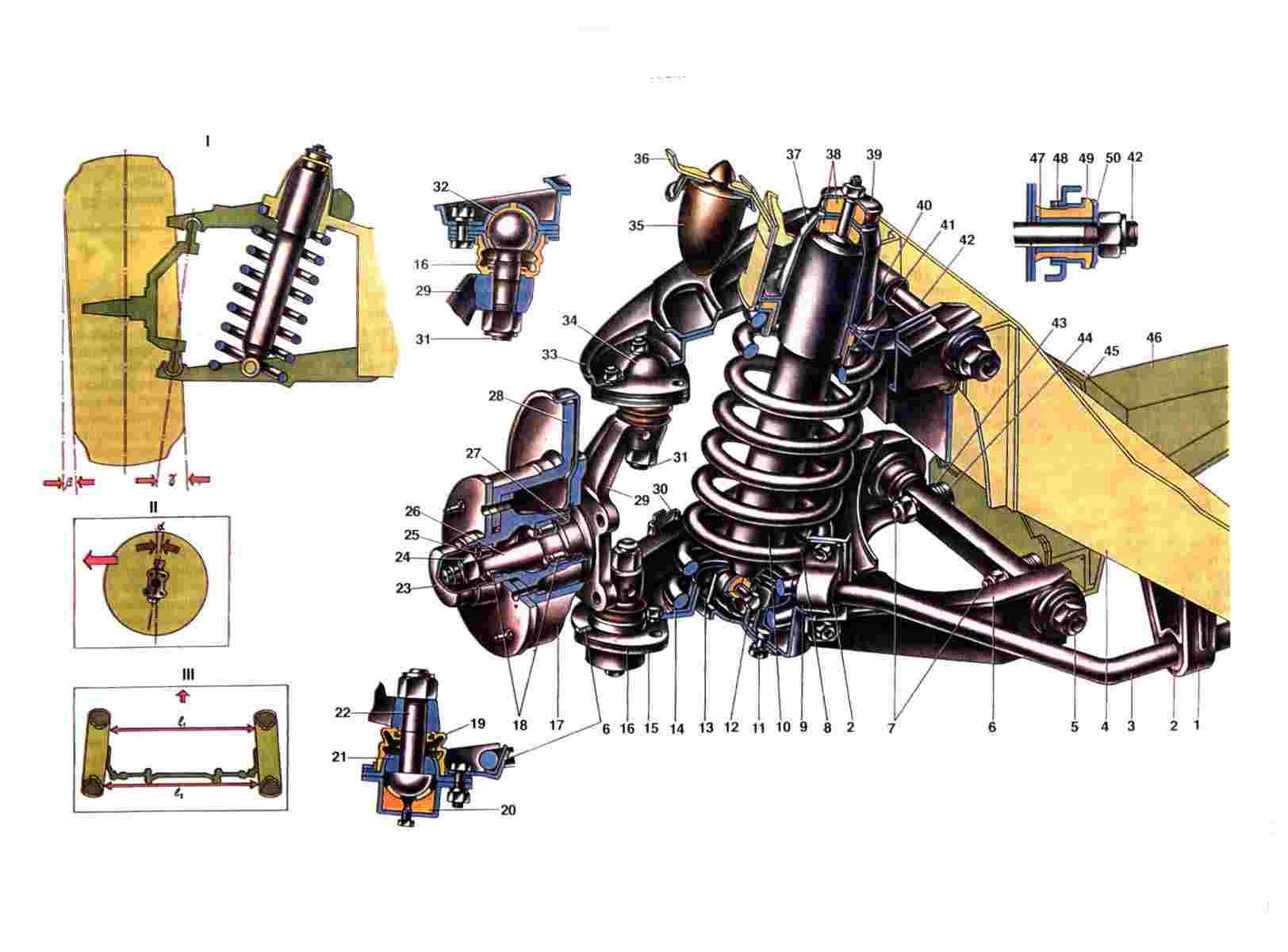 Схема передней подвески Ваз 2101/2102