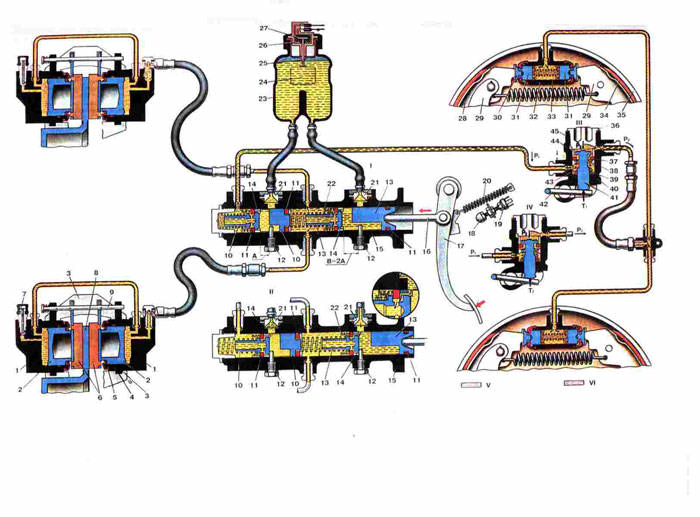 Схема работы тормозной системы Ваз 2101/2102