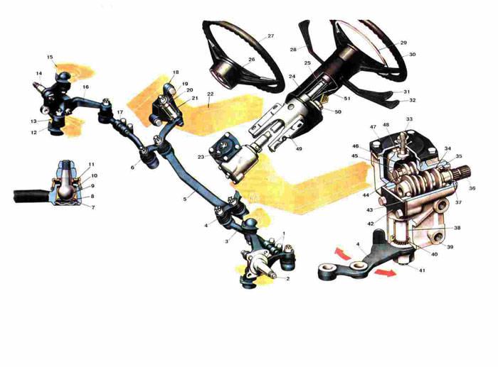Схема рулевого управления Ваз 2101/2102