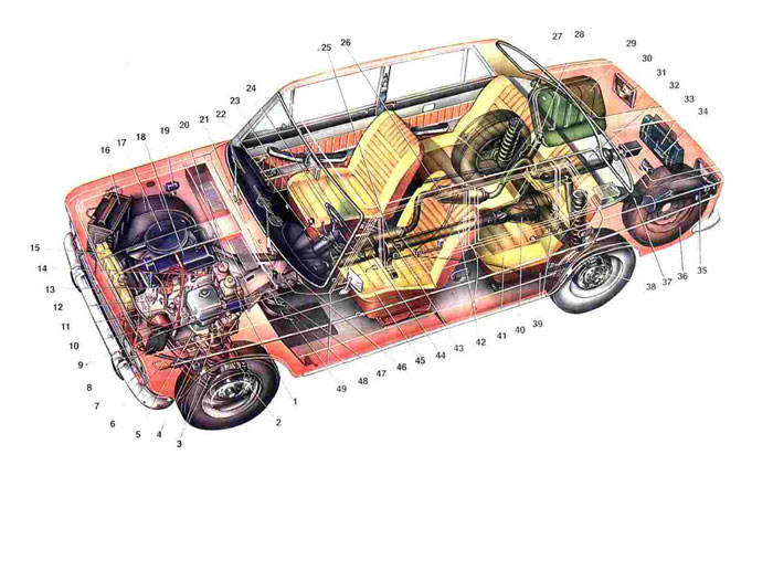 Схема внешнего вида Ваз 2103