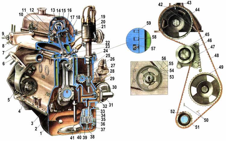 Работа двигателя Ваз 2104