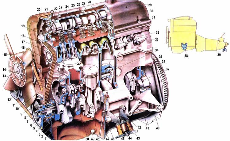Двигатель Ваз 2104
