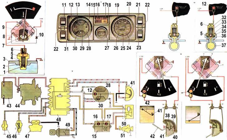 Схема панели приборов Ваз