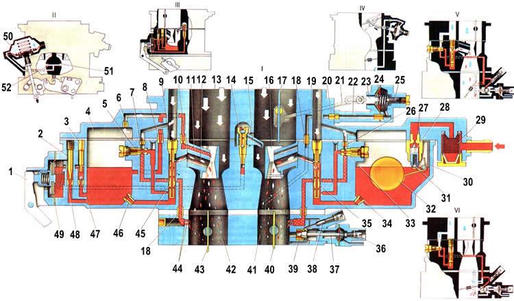 Схема работы карбюратора Ваз 2104, 2105