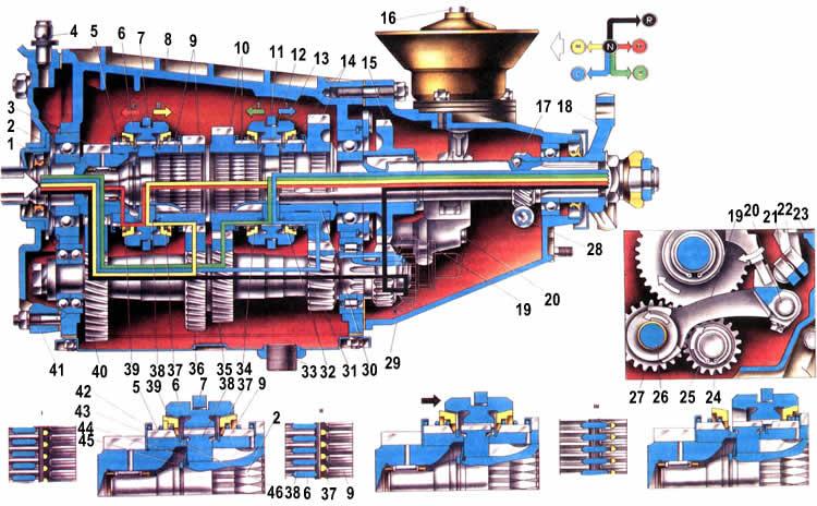 Схема работы 4-ех ступенчатой кпп Ваз 2104