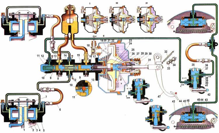 Схема работы тормозной системы Ваз 2104