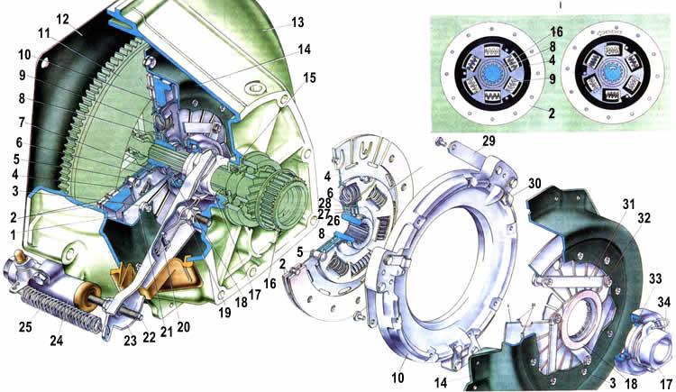 Схема сцепления Ваз 2104