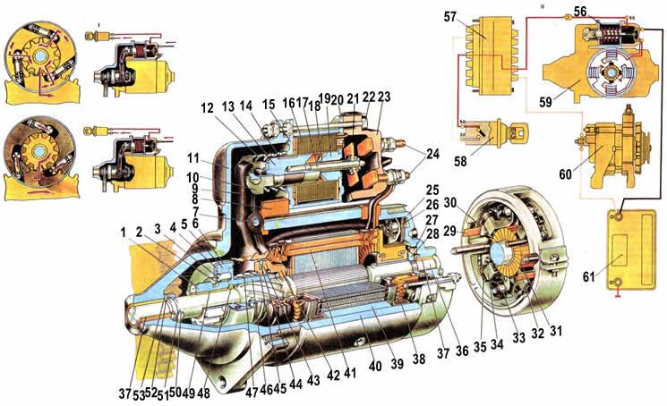 Схема стартера Ваз 2104