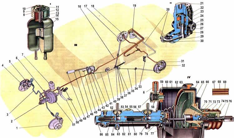 Схема тормозной системы Ваз 2104