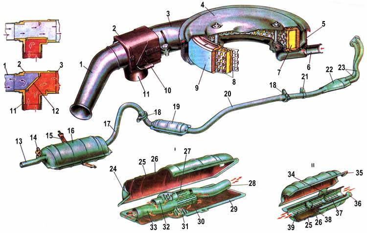 Схема воздушной и выхлопной системы Ваз 2104