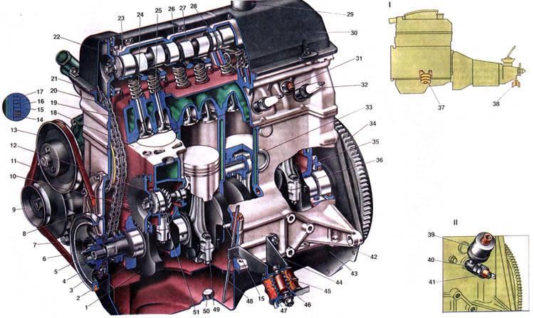 Двигатель Ваз 2107 сбоку