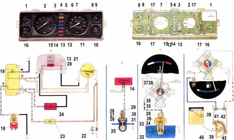 Схема контрольных приборов Ваз