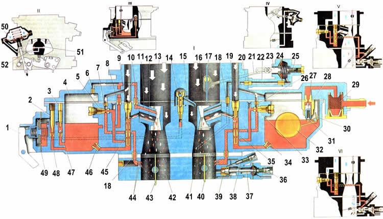 Схема работы карбюратора Ваз 2107