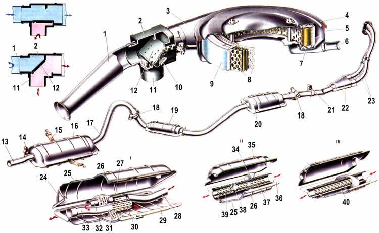 Воздушная и выхлопная система Ваз 2107
