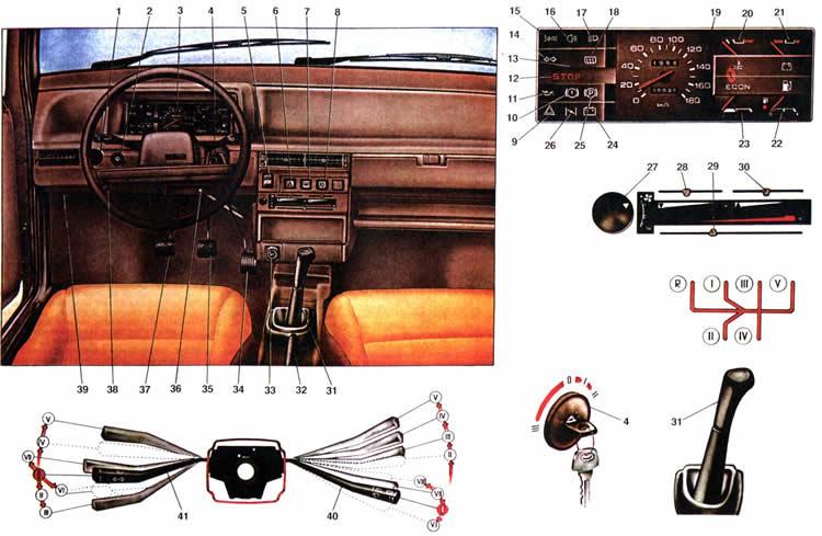 Схема контрольной панели Ваз 2108/2109/21099