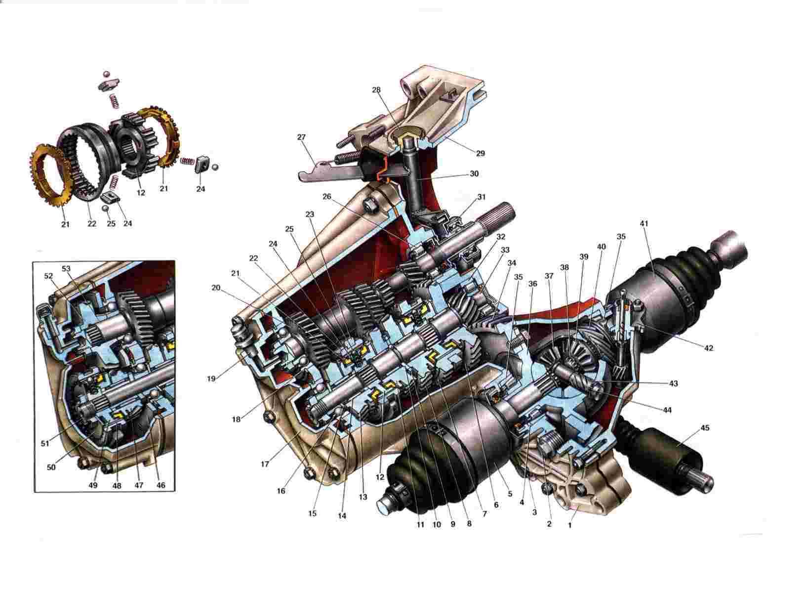 Схема коробки передач с деференциалом Ваз 2108/2109/21099