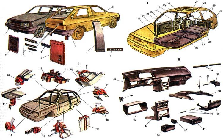 Схема отделки кузова Ваз 2108/2109/21099