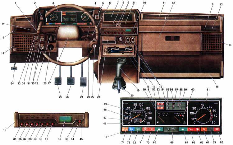 Схема приборной панели (люкс)