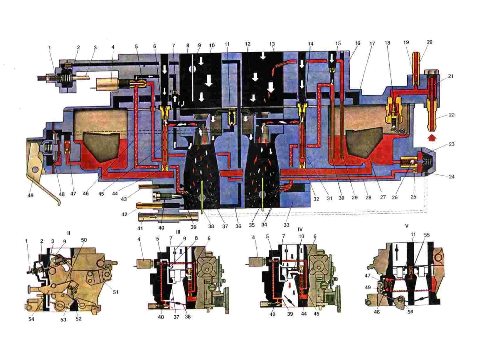 Схема работы карбыратора Ваз 2108/2109/21099
