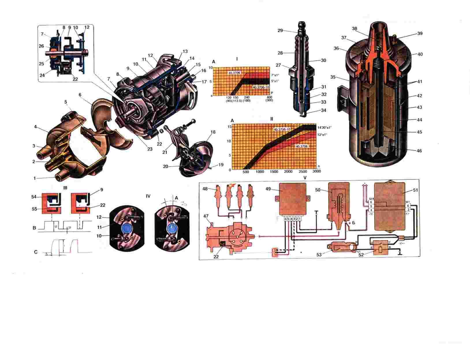 Схема зажигания ваз 2108/2109/21099